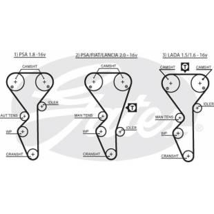 Timing Belt Gates 5468XS