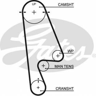 Timing Belt Gates 5480XS