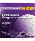 Tachograph discs, digirolls