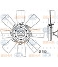 Viscos and impellers