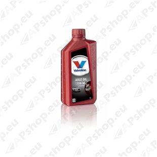 Transmissiooniõli AXLE OIL 75W90 LS 1L S180-866904