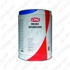 Brake cleaners
